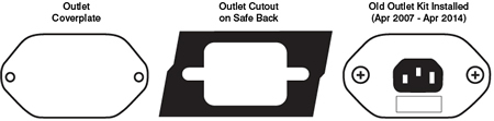 Back of safe outlet cut outs