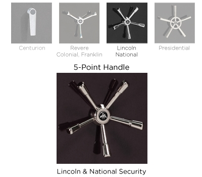 Lincoln Feature New 5-Spoke SURETIGHT Handle