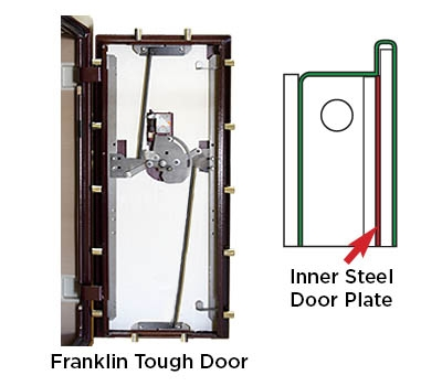 Franklin Feature Liberty's Tough Door