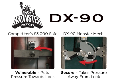 Franklin Feature DX-90 Monster Mech Over-Center Cam