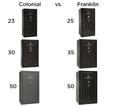 Franklin Feature Larger Models