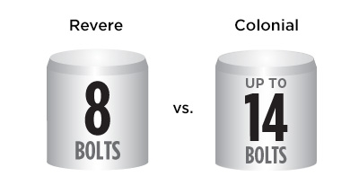 Colonial Feature 12-14 All-Active Bolts