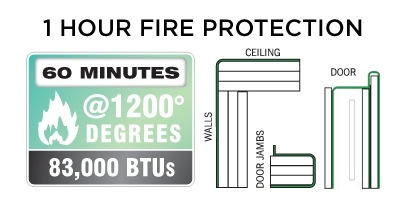 Home Safes Feature One HOUR fire protection & 83,000 BTUs